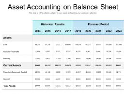 Asset Accounting On Balance Sheet