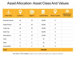 Asset Allocation Asset Class And Values
