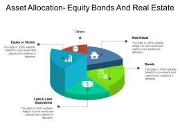 Asset Allocation Equity Bonds And Real Estate1