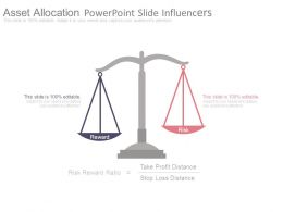 Asset Allocation Powerpoint Slide Influencers