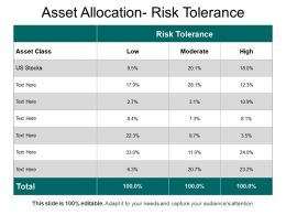 Asset Allocation Risk Tolerance1