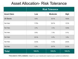 Asset Allocation Risk Tolerance1