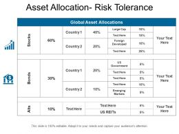 Asset Allocation Risk Tolerance