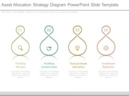 Asset Allocation Strategy Diagram Powerpoint Slide Template