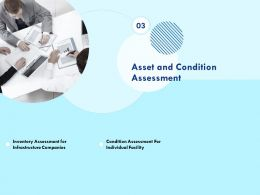 Asset And Condition Assessment Companies Ppt Powerpoint Presentation File Files