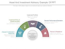Asset And Investment Advisory Example Of Ppt