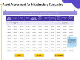 Asset Assessment For Infrastructure Companies Ergonomic Ppt Powerpoint Presentation Diagram Ppt