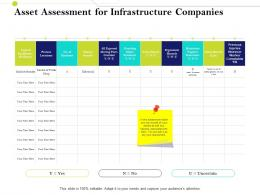 Asset Assessment For Infrastructure Companies Infrastructure Management IM Services And Strategy Ppt Introduction