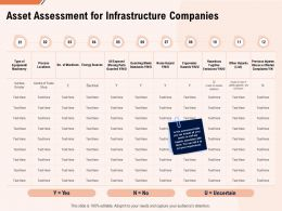 Asset Assessment For Infrastructure Companies Ppt Powerpoint Presentation File Elements