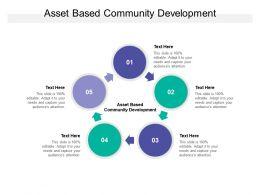 Asset Based Community Development Ppt Powerpoint Presentation Slides Cpb