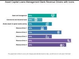 Asset Capital Loans Management Bank Revenue Drivers With Icons