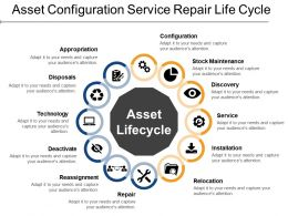 Asset Configuration Service Repair Life Cycle