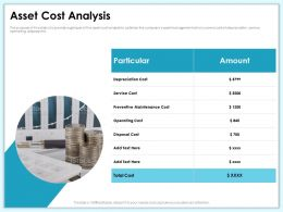 Asset Cost Analysis Disposal Cost Ppt Powerpoint Presentation Portfolio Example