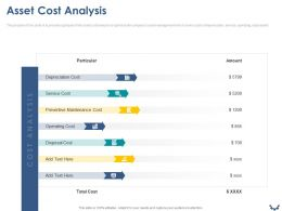 Asset Cost Analysis Ppt Powerpoint Presentation Ideas Background Images