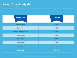 Asset Cost Analysis Preventive Maintenance Cost Ppt Powerpoint Presentation Summary