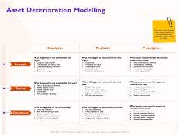 Asset Deterioration Modelling Data Mining Ppt Powerpoint Presentation Gallery Good