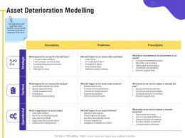 Asset Deterioration Modelling Descriptive Ppt Powerpoint Presentation File Background Images