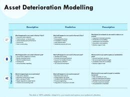 Asset Deterioration Modelling Failure Ppt Powerpoint Presentation Slideshow