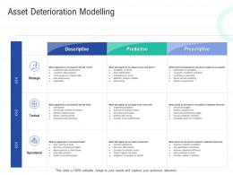 Asset Deterioration Modelling Infrastructure Construction Planning And Management Ppt Icons