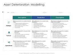 Asset Deterioration Modelling Infrastructure Engineering Facility Management Ppt Infographics