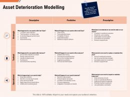 Asset Deterioration Modelling Ppt Powerpoint Presentation Icon Influencers