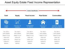 asset_equity_estate_fixed_income_representation_Slide01