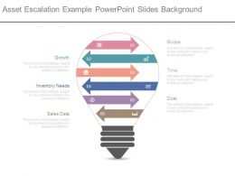 Asset Escalation Example Powerpoint Slides Background