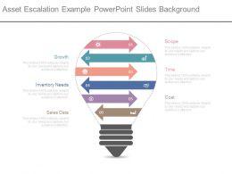 Asset Escalation Example Powerpoint Slides Background