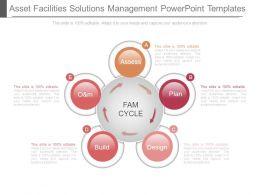 Asset Facilities Solutions Management Powerpoint Templates
