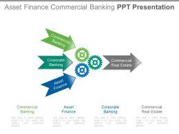 Asset Finance Commercial Banking Ppt Presentation