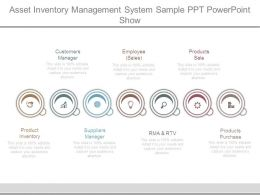 Asset Inventory Management System Sample Ppt Powerpoint Show