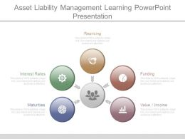 Asset Liability Management Learning Powerpoint Presentation
