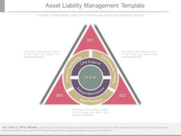 Asset Liability Management Template Powerpoint Slide Show