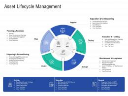Asset Lifecycle Management Infrastructure Construction Planning And Management Ppt Guidelines