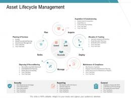 Asset Lifecycle Management Infrastructure Management Services Ppt Graphics