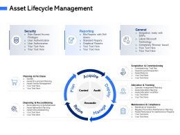 Asset Lifecycle Management M3055 Ppt Powerpoint Presentation Gallery Outfit