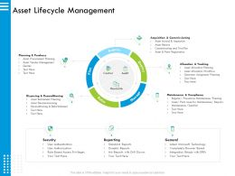 Asset Lifecycle Management Parts Issue Ppt Powerpoint Presentation Ideas Introduction