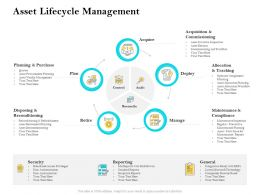 Asset Lifecycle Management Ppt Powerpoint Presentation Professional Guide