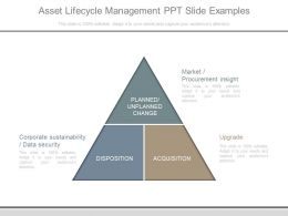 Asset Lifecycle Management Ppt Slide Examples