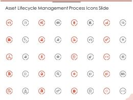 Asset Lifecycle Management Process Icons Slide Ppt Powerpoint Presentation Styles Design Ideas