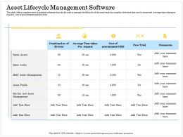 Asset Lifecycle Management Software Request Ppt Powerpoint Presentation Brochure
