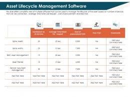 Asset Lifecycle Management Software Spice Ppt Powerpoint Presentation Show