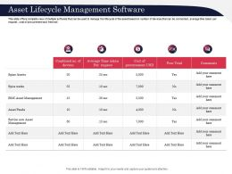 Asset Lifecycle Management Software Trail Ppt Powerpoint Presentation Styles Tips