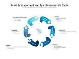 Asset Management And Maintenance Life Cycle