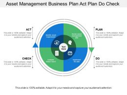Asset Management Business Plan Act Plan Do Check