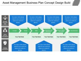 Asset Management Business Plan Concept Design Build