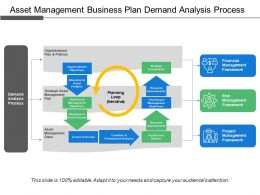 Asset Management Business Plan Demand Analysis Process