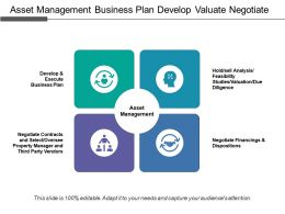 Asset Management Business Plan Develop Valuate Negotiate