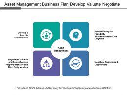 Asset Management Business Plan Develop Valuate Negotiate