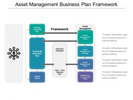 Asset Management Business Plan Framework